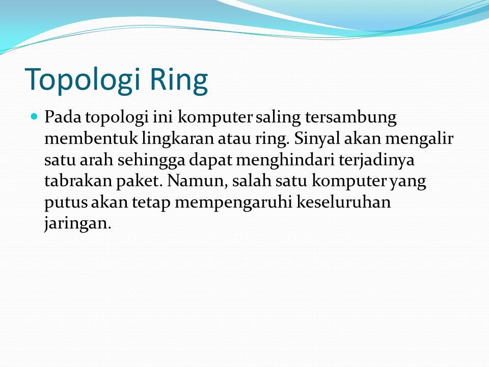 Topologi Ring Pada topologi ini komputer saling tersambung membentuk lingkaran atau ring. Sinyal akan mengalir satu arah sehingga dapat menghindari te