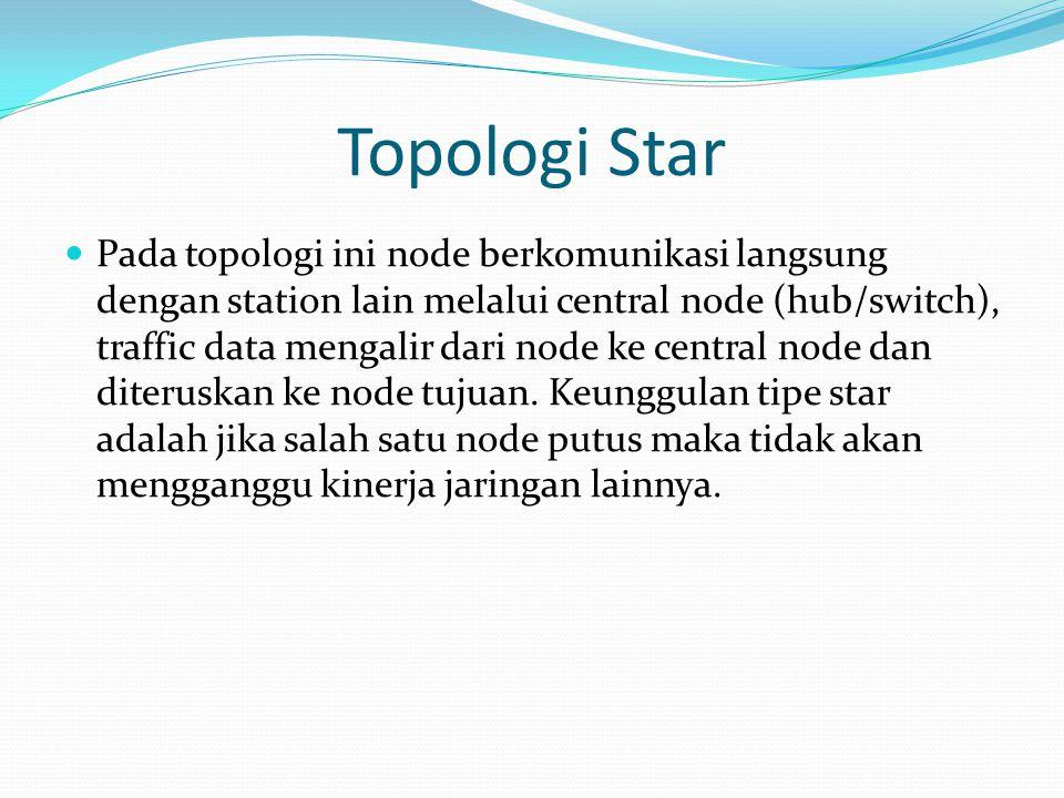 Topologi Star Pada topologi ini node berkomunikasi langsung dengan station lain melalui central node (hub/switch), traffic data mengalir dari node ke