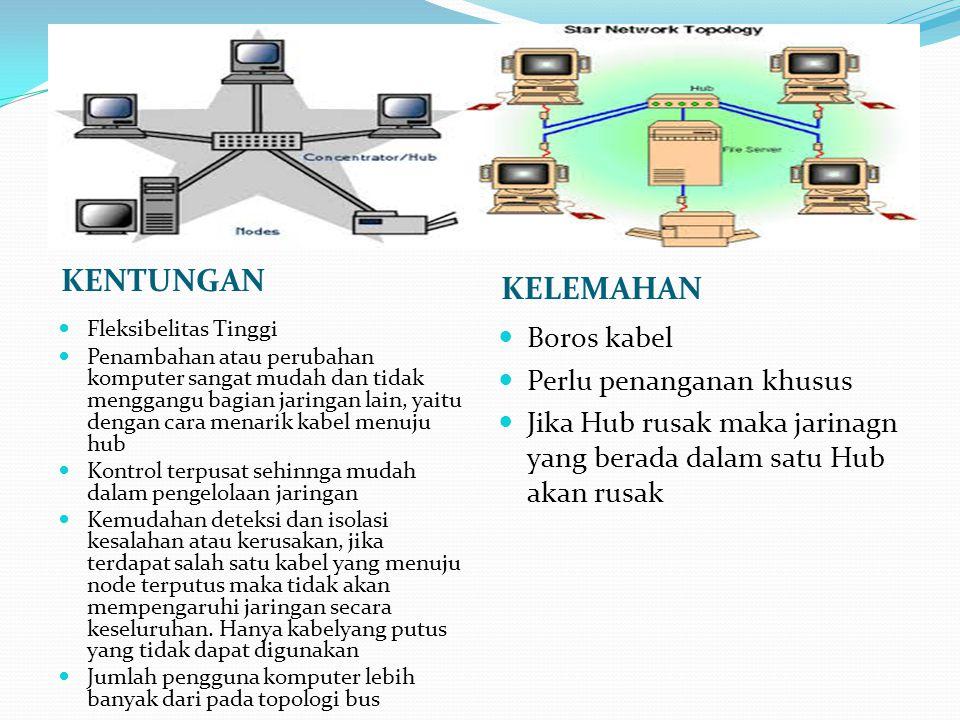 KENTUNGAN KELEMAHAN Fleksibelitas Tinggi Penambahan atau perubahan komputer sangat mudah dan tidak menggangu bagian jaringan lain, yaitu dengan cara m