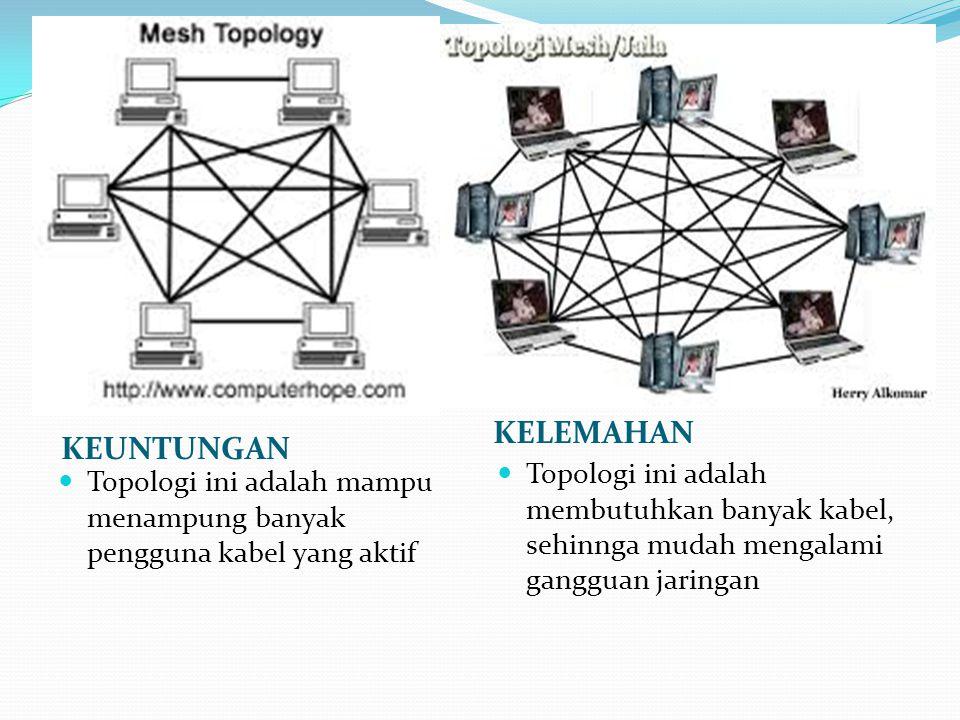 KEUNTUNGAN KELEMAHAN Topologi ini adalah mampu menampung banyak pengguna kabel yang aktif Topologi ini adalah membutuhkan banyak kabel, sehinnga mudah