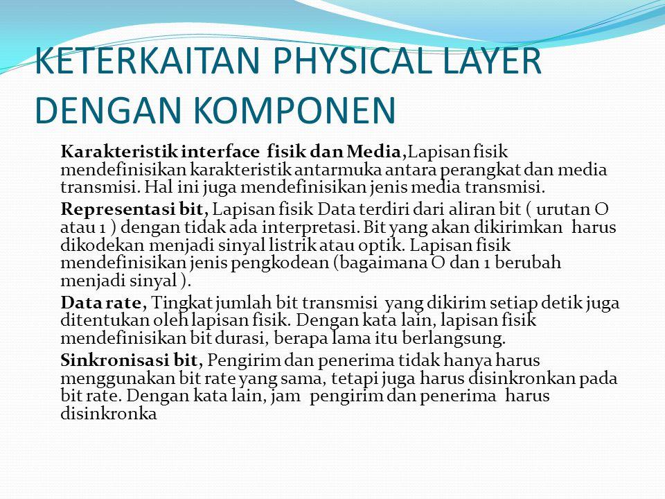 KETERKAITAN PHYSICAL LAYER DENGAN KOMPONEN Karakteristik interface fisik dan Media,Lapisan fisik mendefinisikan karakteristik antarmuka antara perangk