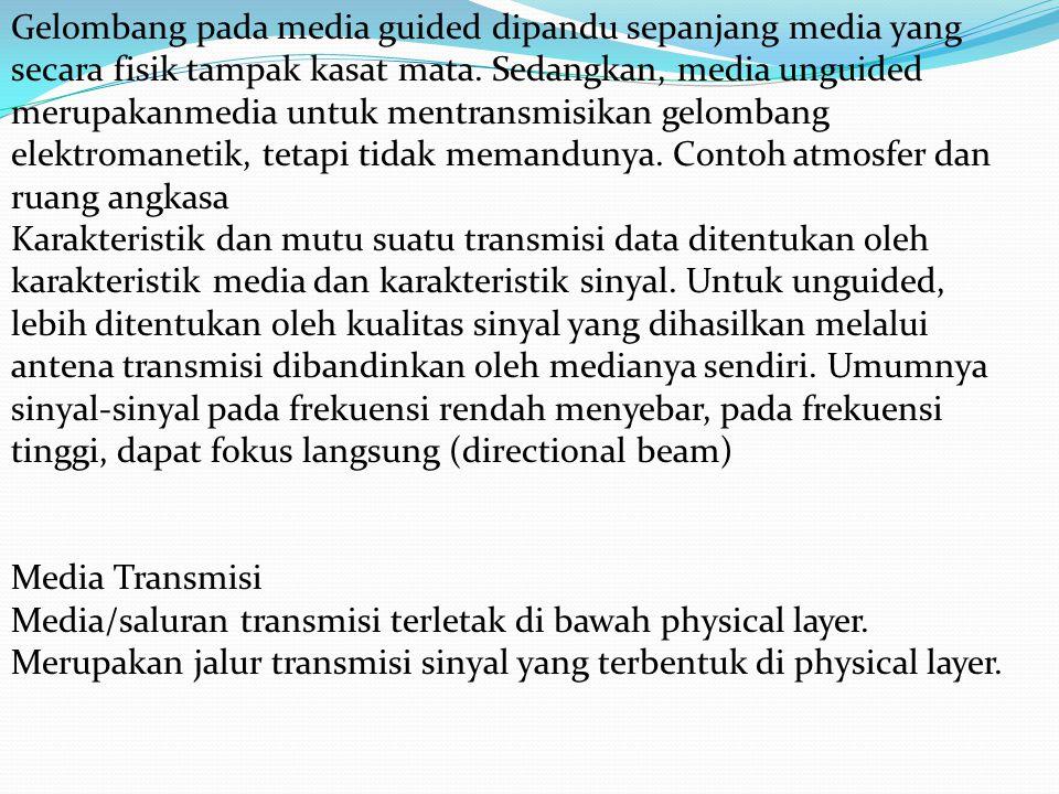 Gelombang pada media guided dipandu sepanjang media yang secara fisik tampak kasat mata. Sedangkan, media unguided merupakanmedia untuk mentransmisika
