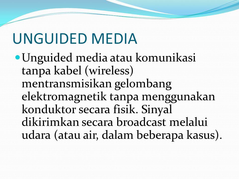 UNGUIDED MEDIA Unguided media atau komunikasi tanpa kabel (wireless) mentransmisikan gelombang elektromagnetik tanpa menggunakan konduktor secara fisi