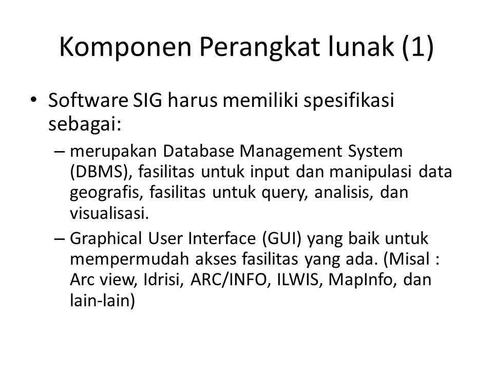Komponen Perangkat lunak (1) Software SIG harus memiliki spesifikasi sebagai: – merupakan Database Management System (DBMS), fasilitas untuk input dan