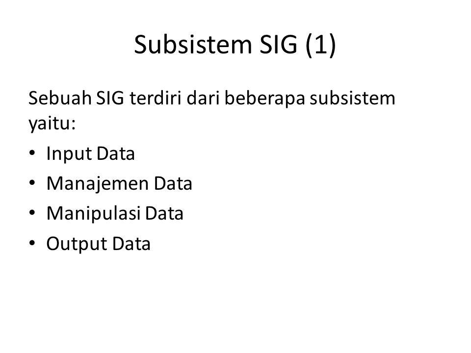 Subsistem SIG (1) Sebuah SIG terdiri dari beberapa subsistem yaitu: Input Data Manajemen Data Manipulasi Data Output Data