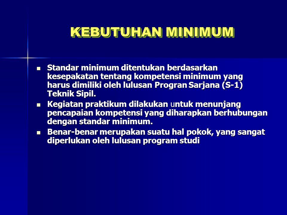 KEBUTUHAN MINIMUM Standar minimum ditentukan berdasarkan kesepakatan tentang kompetensi minimum yang harus dimiliki oleh lulusan Progran Sarjana (S-1)