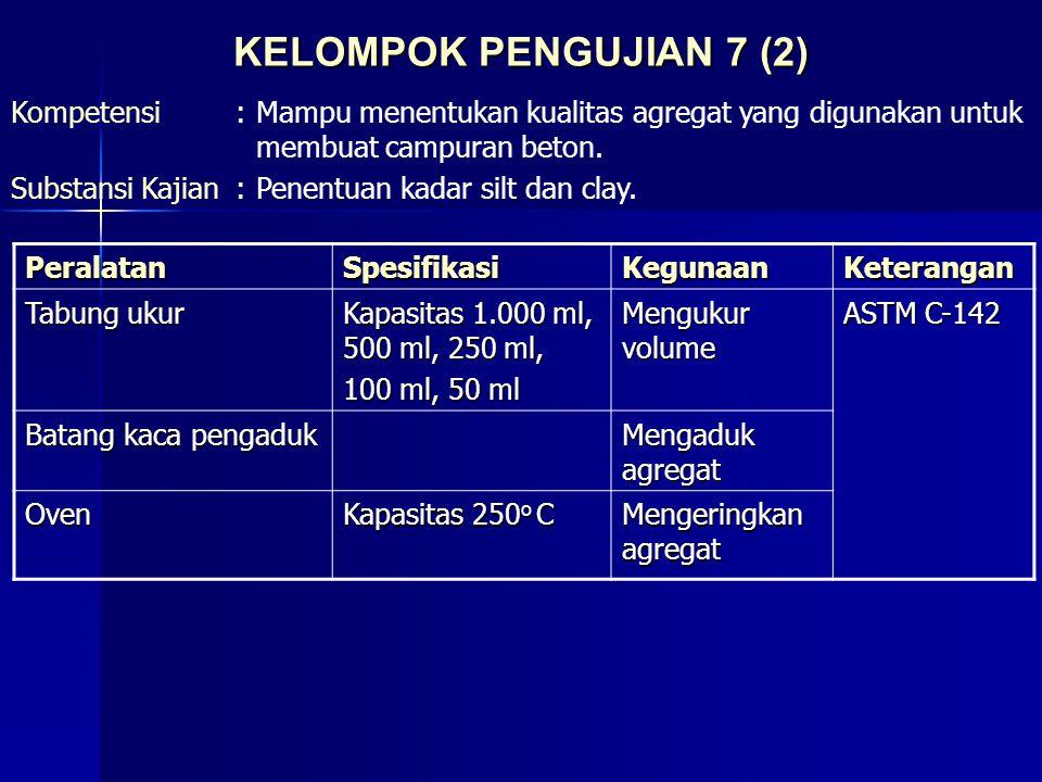 KELOMPOK PENGUJIAN 7 (2) PeralatanSpesifikasiKegunaanKeterangan Tabung ukur Kapasitas 1.000 ml, 500 ml, 250 ml, 100 ml, 50 ml Mengukur volume ASTM C-1