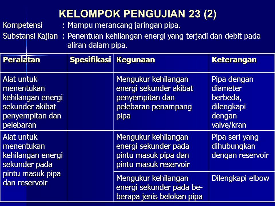 KELOMPOK PENGUJIAN 23 (2) PeralatanSpesifikasiKegunaanKeterangan Alat untuk menentukan kehilangan energi sekunder akibat penyempitan dan pelebaran Men