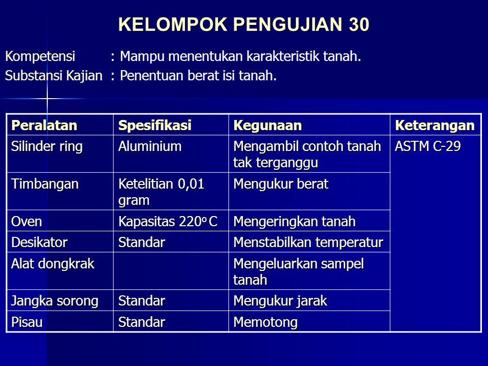 KELOMPOK PENGUJIAN 30 Kompetensi:Mampu menentukan karakteristik tanah. Substansi Kajian:Penentuan berat isi tanah. PeralatanSpesifikasiKegunaanKeteran