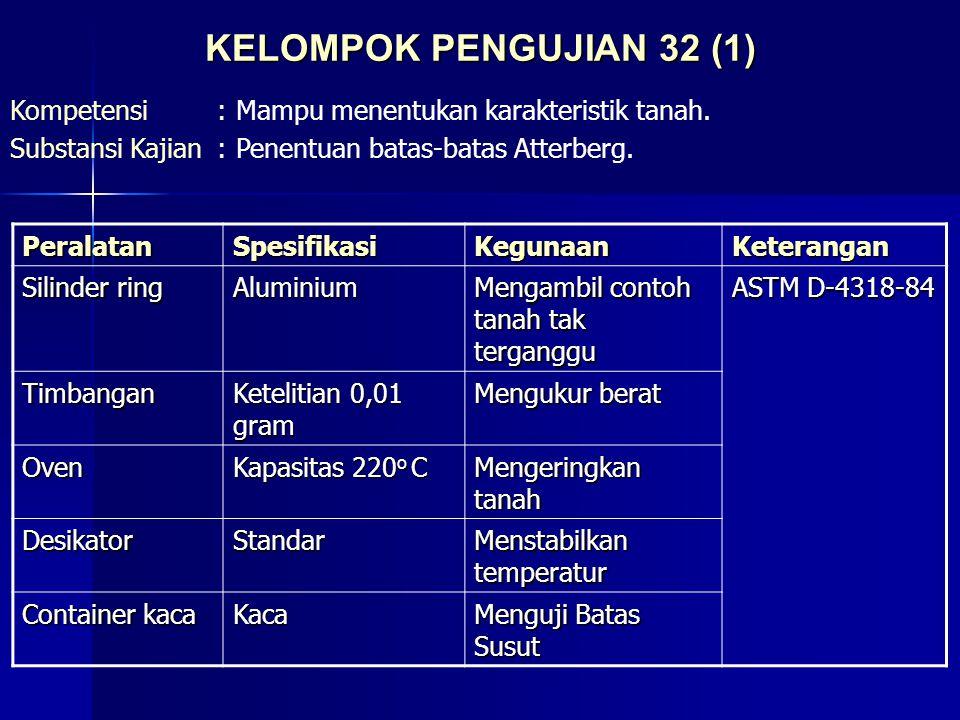 KELOMPOK PENGUJIAN 32 (1) Kompetensi:Mampu menentukan karakteristik tanah. Substansi Kajian:Penentuan batas-batas Atterberg. PeralatanSpesifikasiKegun