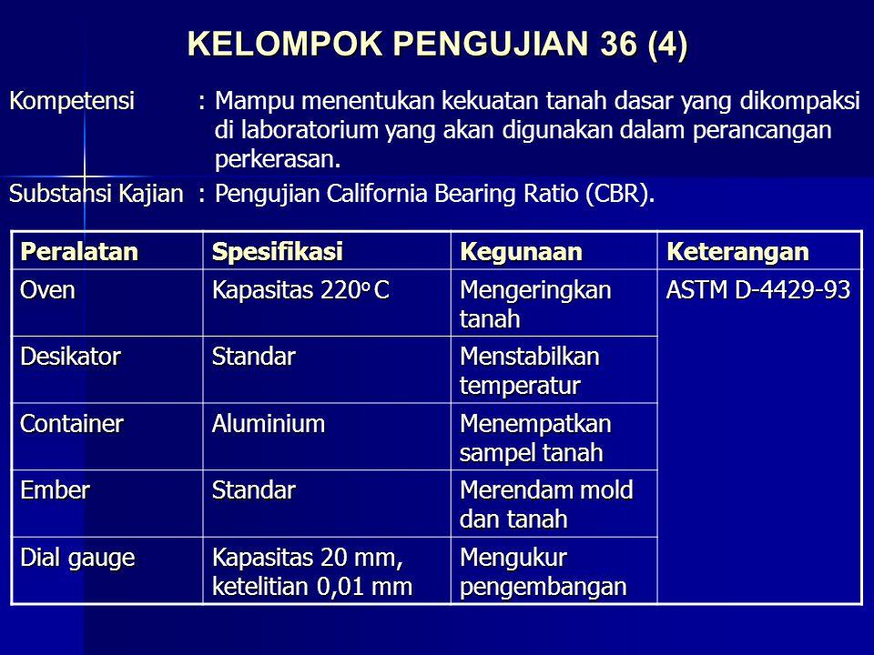 KELOMPOK PENGUJIAN 36 (4) Kompetensi:Mampu menentukan kekuatan tanah dasar yang dikompaksi di laboratorium yang akan digunakan dalam perancangan perke