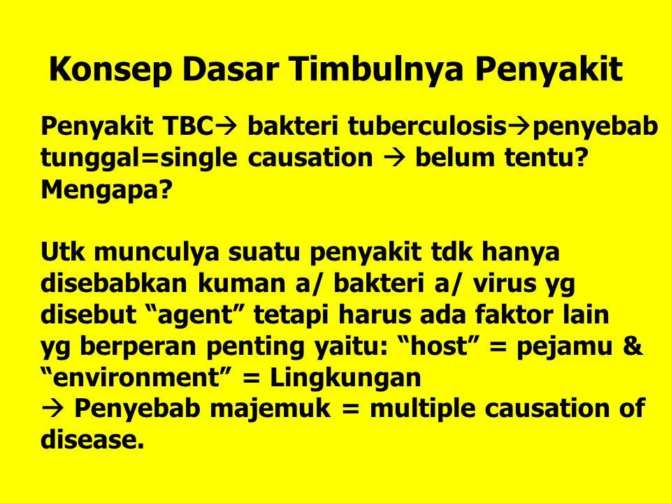 Konsep Dasar Timbulnya Penyakit Penyakit TBC  bakteri tuberculosis  penyebab tunggal=single causation  belum tentu? Mengapa? Utk munculya suatu pen