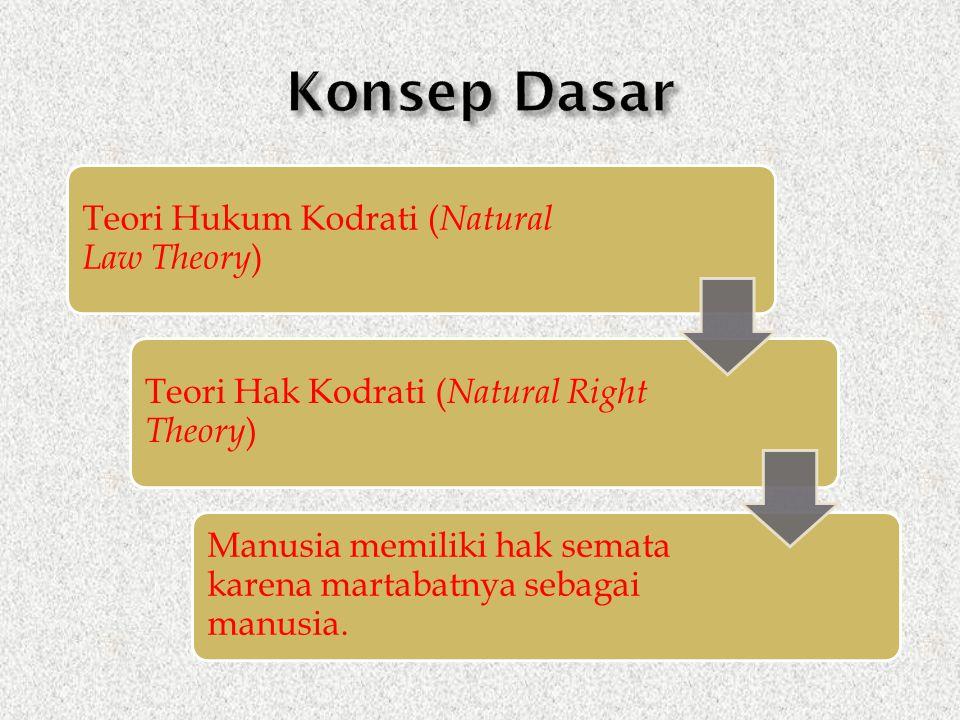 Teori Hukum Kodrati ( Natural Law Theory ) Teori Hak Kodrati ( Natural Right Theory ) Manusia memiliki hak semata karena martabatnya sebagai manusia.