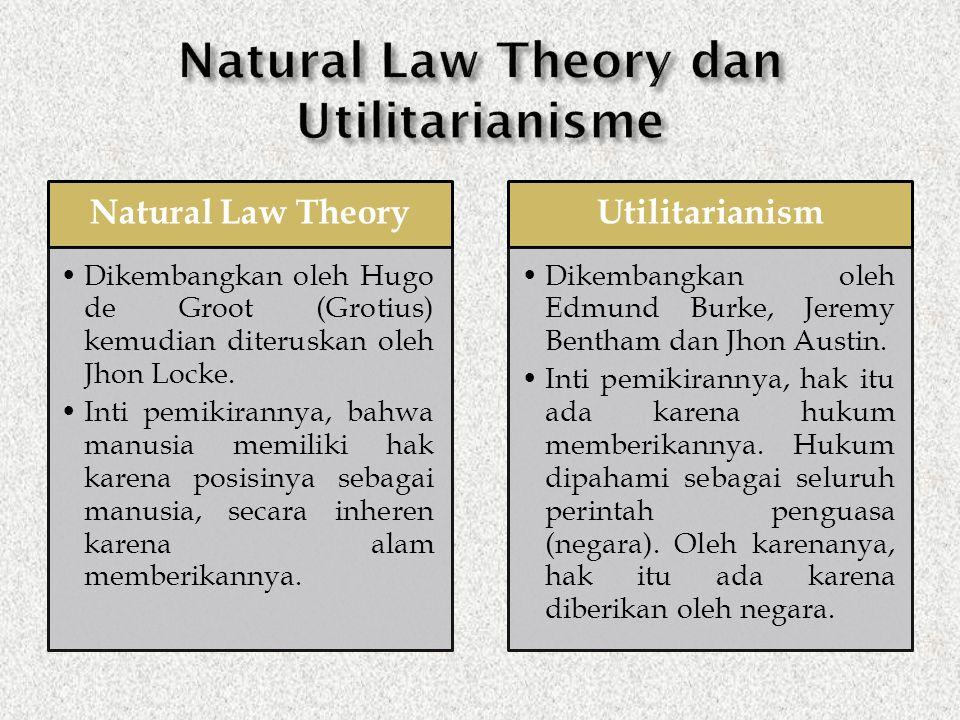 Natural Law Theory Dikembangkan oleh Hugo de Groot (Grotius) kemudian diteruskan oleh Jhon Locke. Inti pemikirannya, bahwa manusia memiliki hak karena