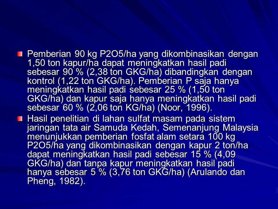 Pemberian 90 kg P2O5/ha yang dikombinasikan dengan 1,50 ton kapur/ha dapat meningkatkan hasil padi sebesar 90 % (2,38 ton GKG/ha) dibandingkan dengan