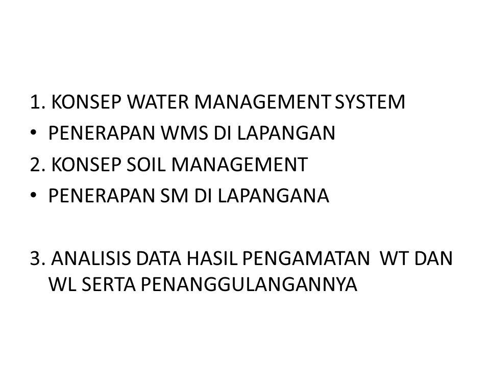 1. KONSEP WATER MANAGEMENT SYSTEM PENERAPAN WMS DI LAPANGAN 2. KONSEP SOIL MANAGEMENT PENERAPAN SM DI LAPANGANA 3. ANALISIS DATA HASIL PENGAMATAN WT D