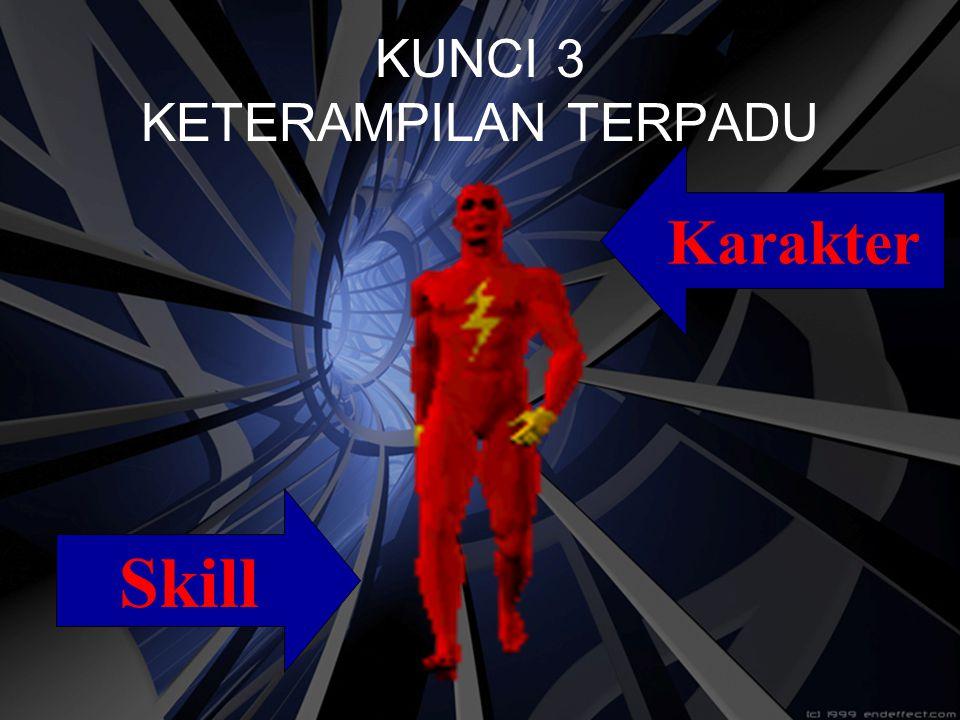 KUNCI 3 KETERAMPILAN TERPADU Karakter Skill