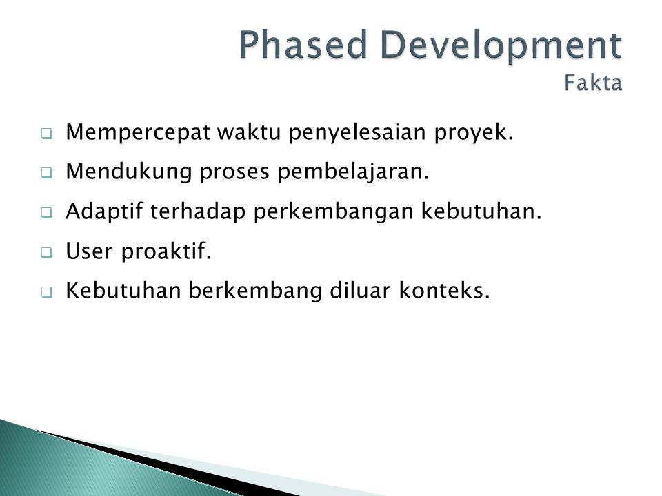  Mempercepat waktu penyelesaian proyek.  Mendukung proses pembelajaran.  Adaptif terhadap perkembangan kebutuhan.  User proaktif.  Kebutuhan berk