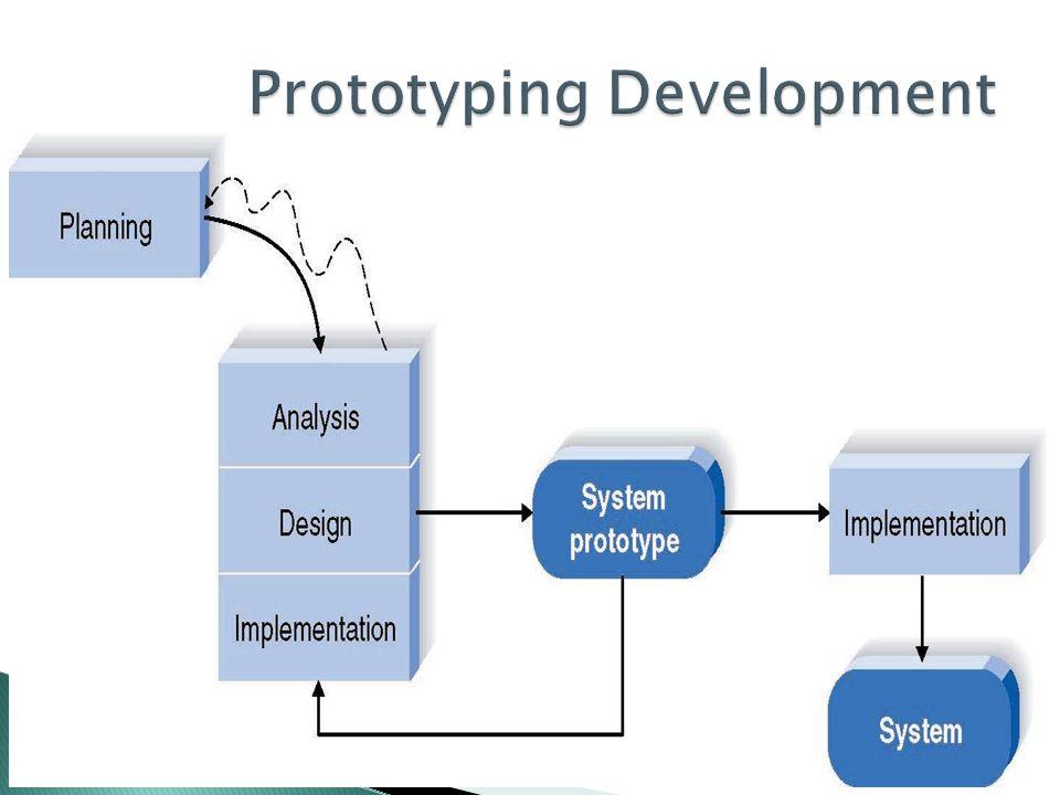 system design methodology