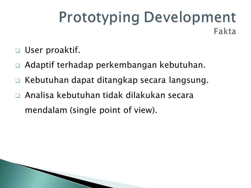  User proaktif.  Adaptif terhadap perkembangan kebutuhan.  Kebutuhan dapat ditangkap secara langsung.  Analisa kebutuhan tidak dilakukan secara me