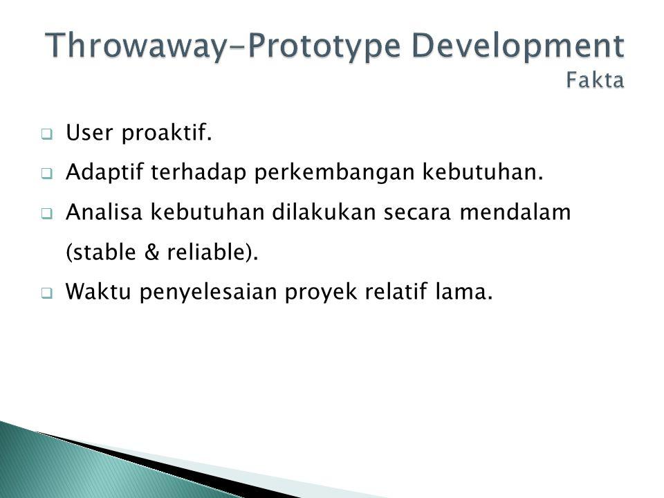  User proaktif.  Adaptif terhadap perkembangan kebutuhan.  Analisa kebutuhan dilakukan secara mendalam (stable & reliable).  Waktu penyelesaian pr