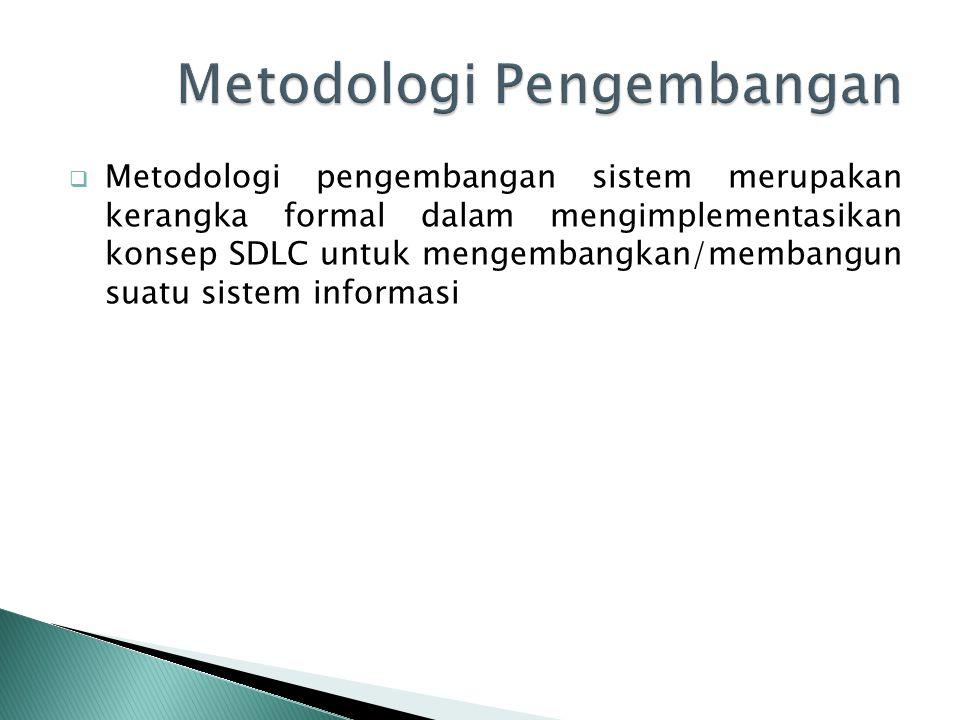  Metodologi pengembangan sistem merupakan kerangka formal dalam mengimplementasikan konsep SDLC untuk mengembangkan/membangun suatu sistem informasi