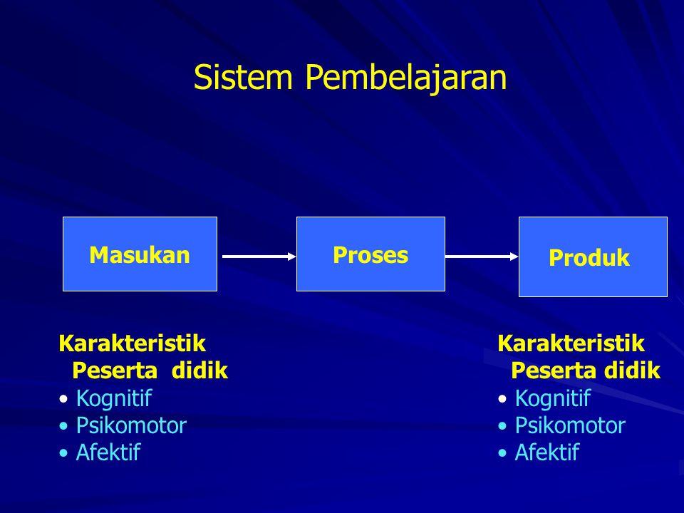 Sistem Pembelajaran MasukanProses Produk Karakteristik Peserta didik Kognitif Psikomotor Afektif Karakteristik Peserta didik Kognitif Psikomotor Afekt