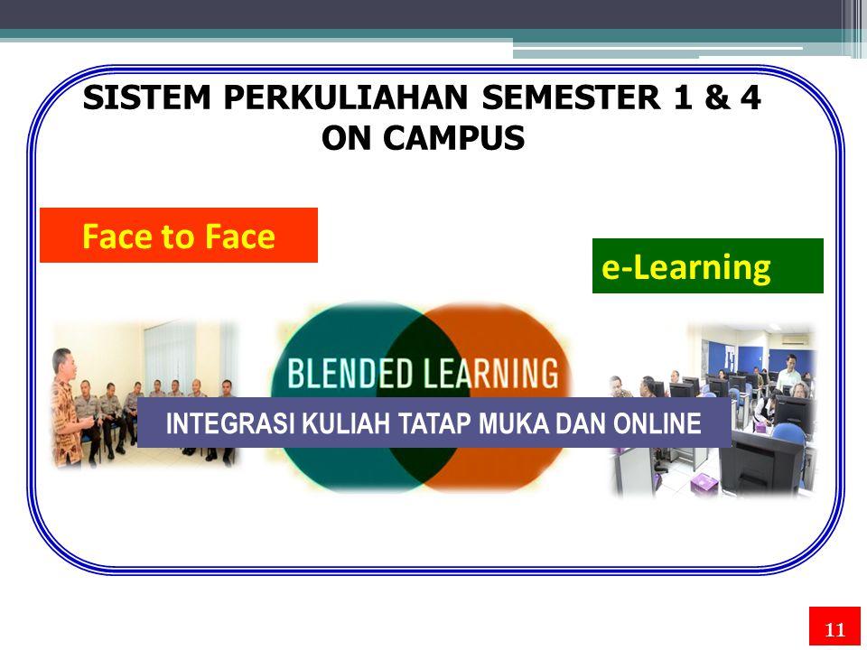 11 Face to Face e-Learning SISTEM PERKULIAHAN SEMESTER 1 & 4 ON CAMPUS INTEGRASI KULIAH TATAP MUKA DAN ONLINE