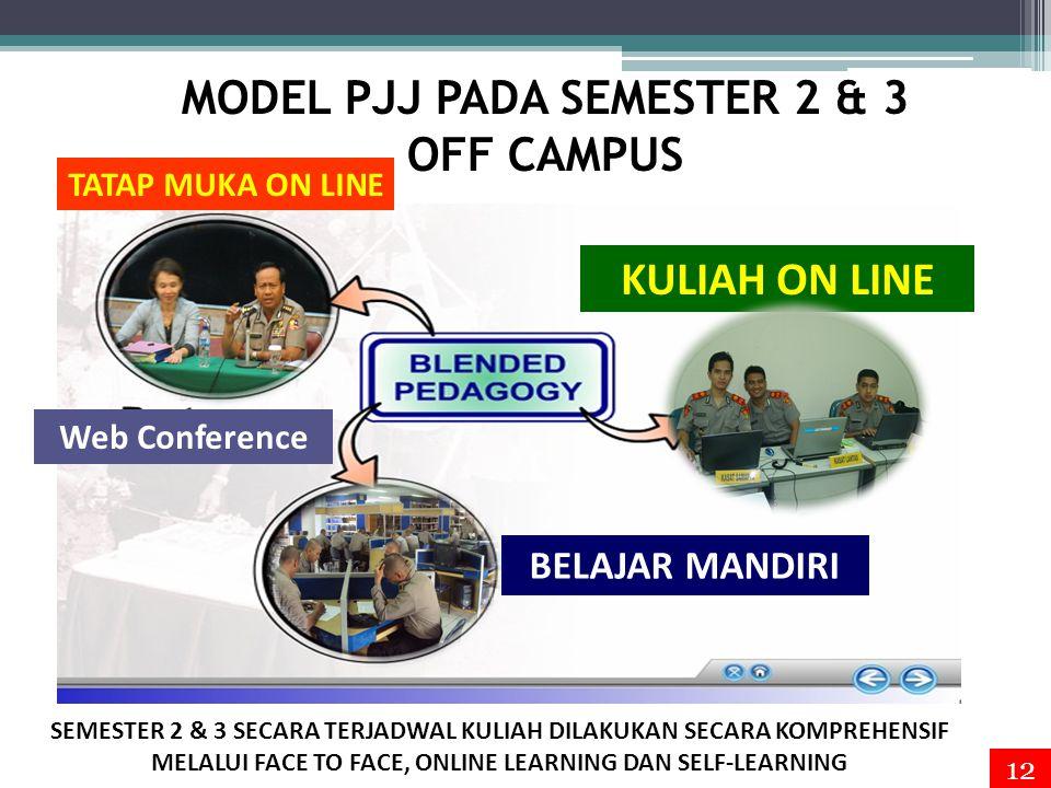 12 Web Conference BELAJAR MANDIRI KULIAH ON LINE MODEL PJJ PADA SEMESTER 2 & 3 OFF CAMPUS TATAP MUKA ON LINE SEMESTER 2 & 3 SECARA TERJADWAL KULIAH DILAKUKAN SECARA KOMPREHENSIF MELALUI FACE TO FACE, ONLINE LEARNING DAN SELF-LEARNING