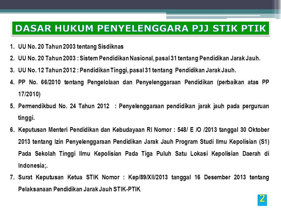 STRUKTUR ORGANISASI PENYELENGGARAAN PENDIDIKAN JARAK JAUH (PJJ) STIK PTIK 23