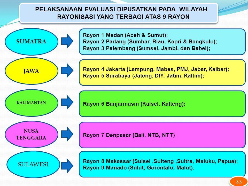 PELAKSANAAN EVALUASI DIPUSATKAN PADA WILAYAH RAYONISASI YANG TERBAGI ATAS 9 RAYON Rayon 1 Medan (Aceh & Sumut); Rayon 2 Padang (Sumbar, Riau, Kepri & Bengkulu); Rayon 3 Palembang (Sumsel, Jambi, dan Babel); Rayon 4 Jakarta (Lampung, Mabes, PMJ, Jabar, Kalbar); Rayon 5 Surabaya (Jateng, DIY, Jatim, Kaltim); Rayon 6 Banjarmasin (Kalsel, Kalteng); Rayon 7 Denpasar (Bali, NTB, NTT) Rayon 8 Makassar (Sulsel,Sulteng,Sultra, Maluku, Papua); Rayon 9 Manado (Sulut, Gorontalo, Malut).