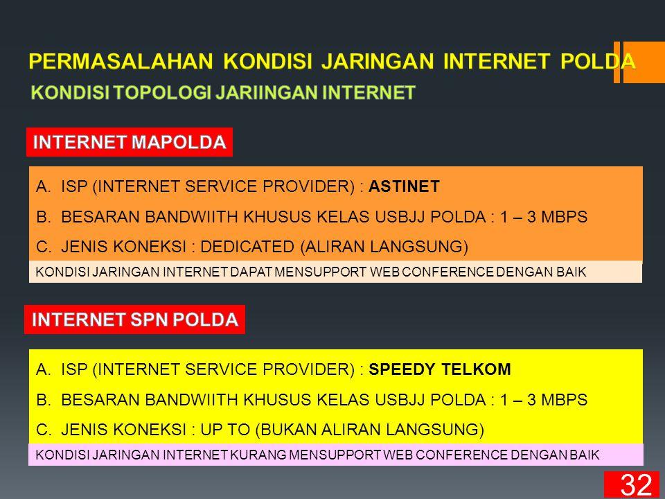 A.ISP (INTERNET SERVICE PROVIDER) : ASTINET B.BESARAN BANDWIITH KHUSUS KELAS USBJJ POLDA : 1 – 3 MBPS C.JENIS KONEKSI : DEDICATED (ALIRAN LANGSUNG) KONDISI JARINGAN INTERNET DAPAT MENSUPPORT WEB CONFERENCE DENGAN BAIK A.ISP (INTERNET SERVICE PROVIDER) : SPEEDY TELKOM B.BESARAN BANDWIITH KHUSUS KELAS USBJJ POLDA : 1 – 3 MBPS C.JENIS KONEKSI : UP TO (BUKAN ALIRAN LANGSUNG) KONDISI JARINGAN INTERNET KURANG MENSUPPORT WEB CONFERENCE DENGAN BAIK 32