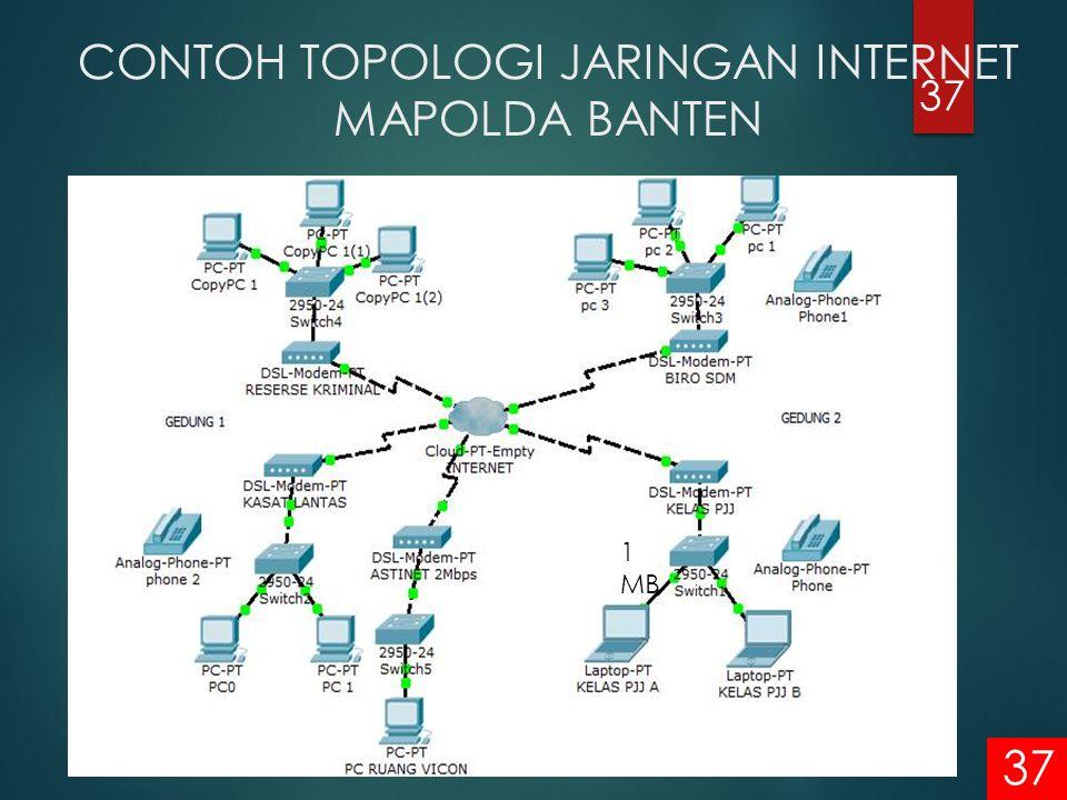 CONTOH TOPOLOGI JARINGAN INTERNET MAPOLDA BANTEN 1 MB 37