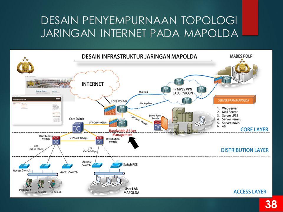 38 DESAIN PENYEMPURNAAN TOPOLOGI JARINGAN INTERNET PADA MAPOLDA