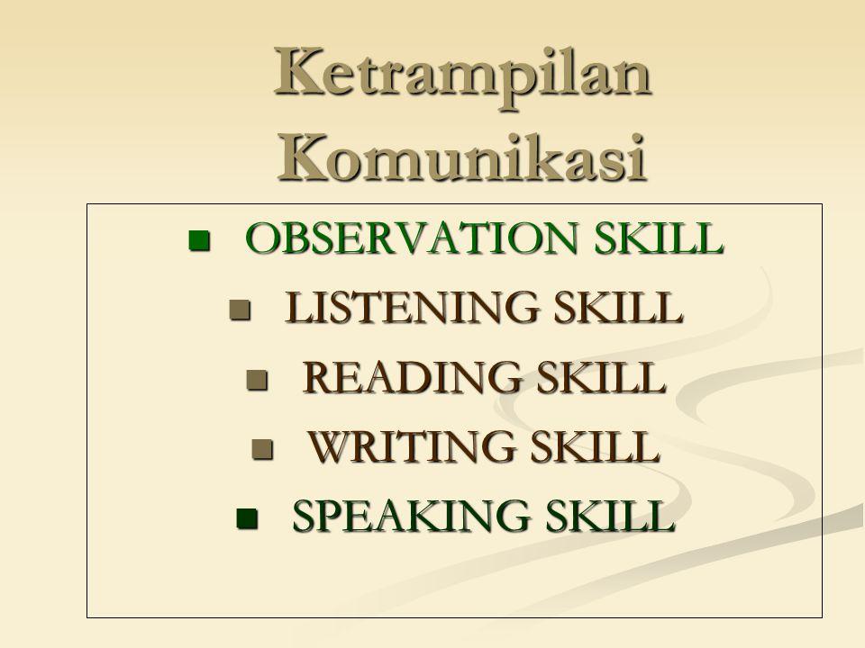 Ketrampilan Komunikasi OBSERVATION SKILL OBSERVATION SKILL LISTENING SKILL LISTENING SKILL READING SKILL READING SKILL WRITING SKILL WRITING SKILL SPE