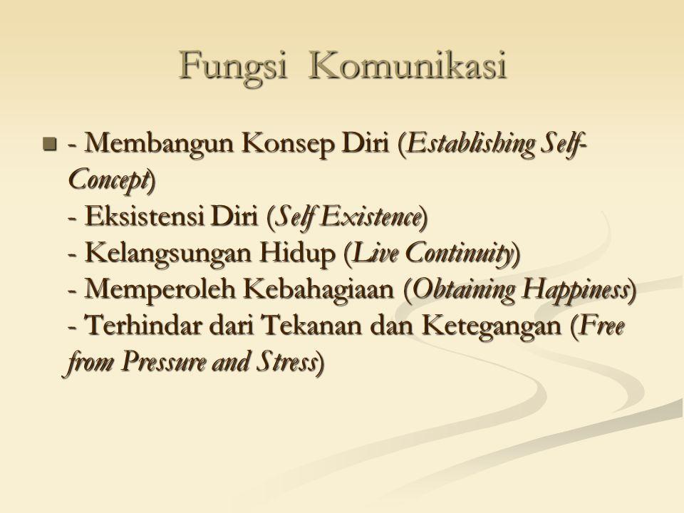 Fungsi Komunikasi - Membangun Konsep Diri (Establishing Self- Concept) - Eksistensi Diri (Self Existence) - Kelangsungan Hidup (Live Continuity) - Mem