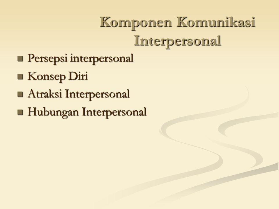 Komponen Komunikasi Interpersonal Persepsi interpersonal Persepsi interpersonal Konsep Diri Konsep Diri Atraksi Interpersonal Atraksi Interpersonal Hu