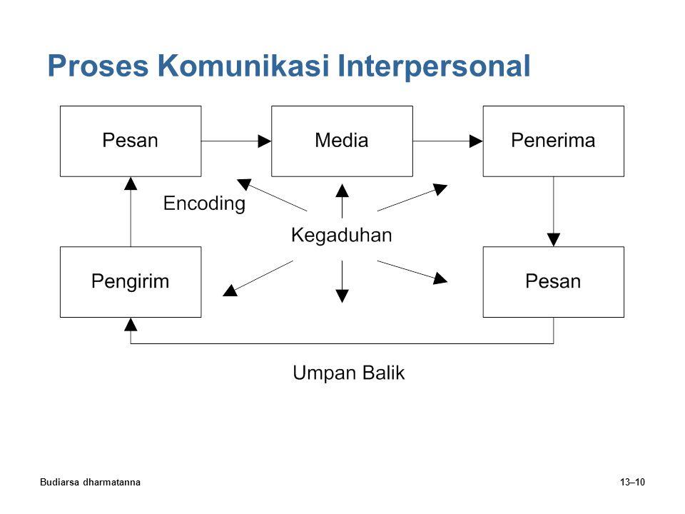 Budiarsa dharmatanna13–10 Proses Komunikasi Interpersonal