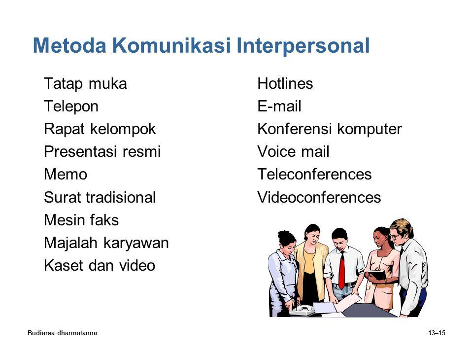 Budiarsa dharmatanna13–15 Metoda Komunikasi Interpersonal Tatap muka Telepon Rapat kelompok Presentasi resmi Memo Surat tradisional Mesin faks Majalah