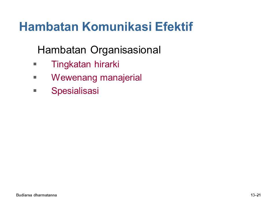 Budiarsa dharmatanna13–21 Hambatan Komunikasi Efektif  Hambatan Organisasional  Tingkatan hirarki  Wewenang manajerial  Spesialisasi