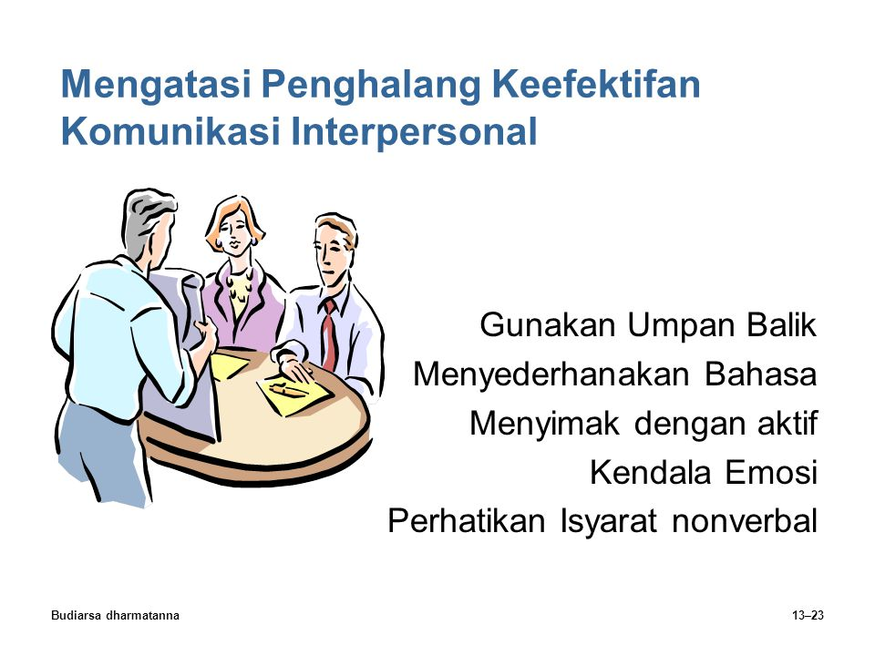 Budiarsa dharmatanna13–23 Mengatasi Penghalang Keefektifan Komunikasi Interpersonal Gunakan Umpan Balik Menyederhanakan Bahasa Menyimak dengan aktif K
