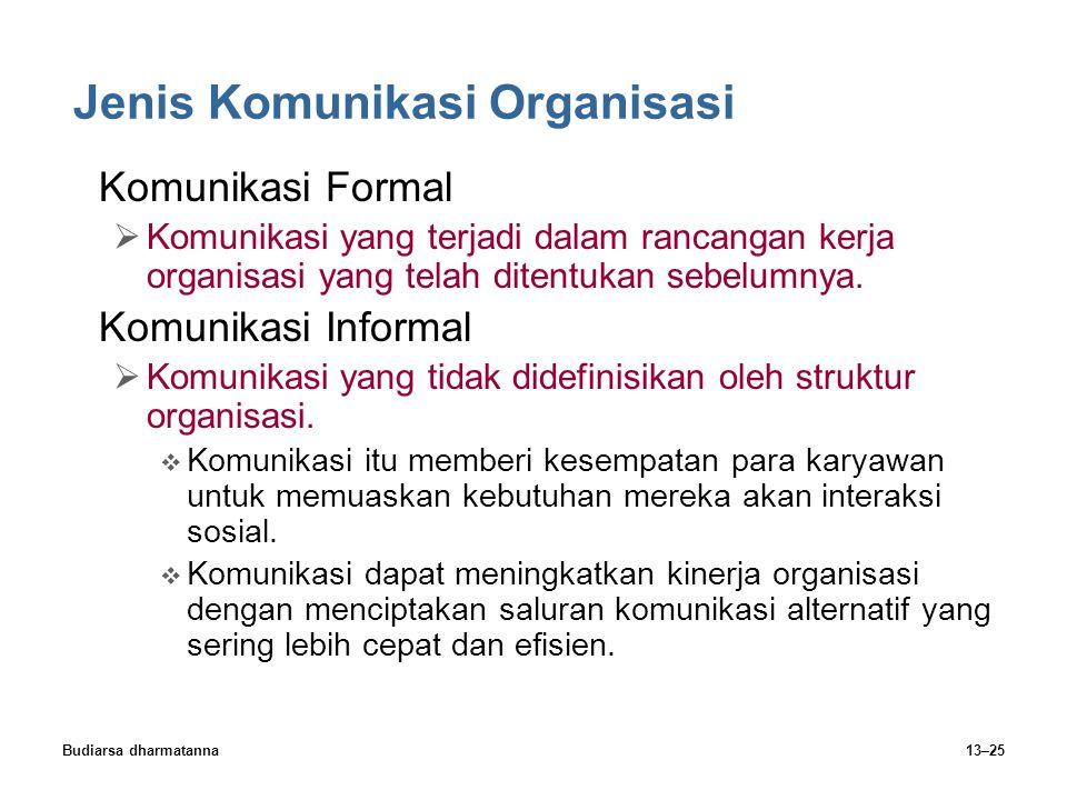Budiarsa dharmatanna13–25 Jenis Komunikasi Organisasi Komunikasi Formal  Komunikasi yang terjadi dalam rancangan kerja organisasi yang telah ditentuk