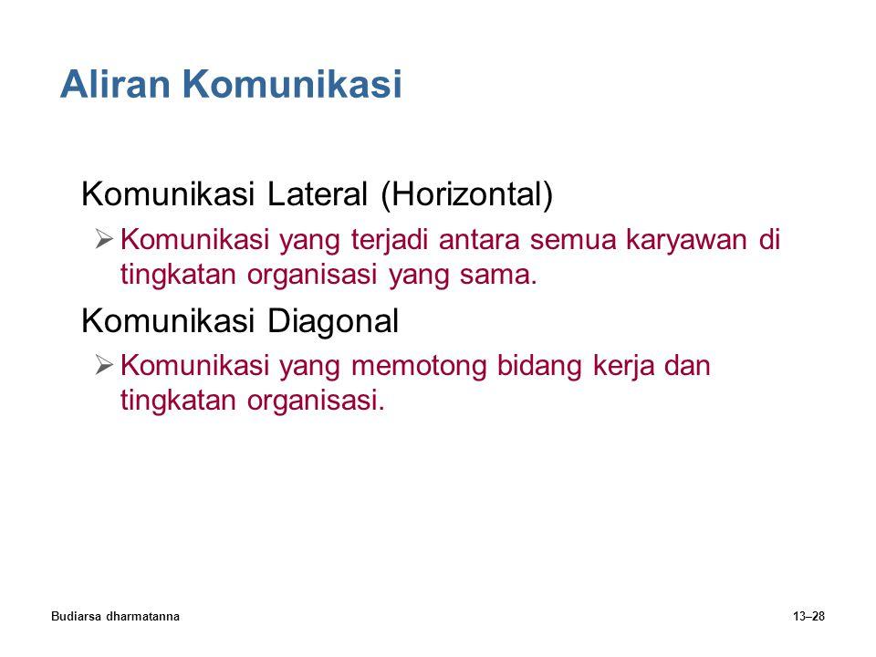 Budiarsa dharmatanna13–28 Aliran Komunikasi Komunikasi Lateral (Horizontal)  Komunikasi yang terjadi antara semua karyawan di tingkatan organisasi ya