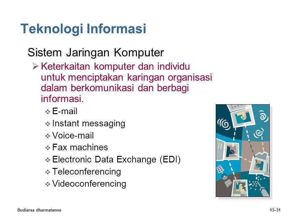 Budiarsa dharmatanna13–31 Teknologi Informasi Sistem Jaringan Komputer  Keterkaitan komputer dan individu untuk menciptakan karingan organisasi dalam