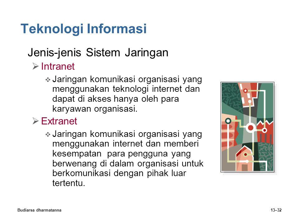 Budiarsa dharmatanna13–32 Teknologi Informasi Jenis-jenis Sistem Jaringan  Intranet  Jaringan komunikasi organisasi yang menggunakan teknologi inter