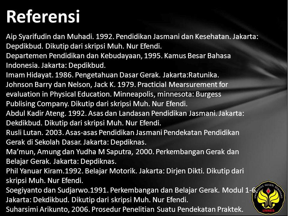 Referensi Aip Syarifudin dan Muhadi. 1992. Pendidikan Jasmani dan Kesehatan. Jakarta: Depdikbud. Dikutip dari skripsi Muh. Nur Efendi. Departemen Pend