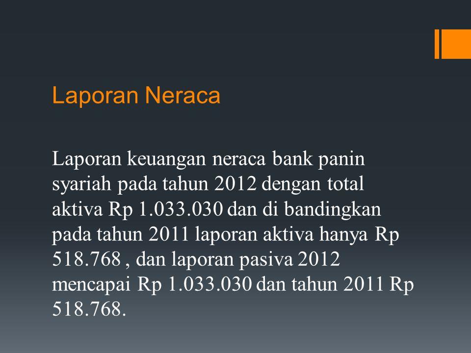 Laporan Neraca Laporan keuangan neraca bank panin syariah pada tahun 2012 dengan total aktiva Rp 1.033.030 dan di bandingkan pada tahun 2011 laporan aktiva hanya Rp 518.768, dan laporan pasiva 2012 mencapai Rp 1.033.030 dan tahun 2011 Rp 518.768.