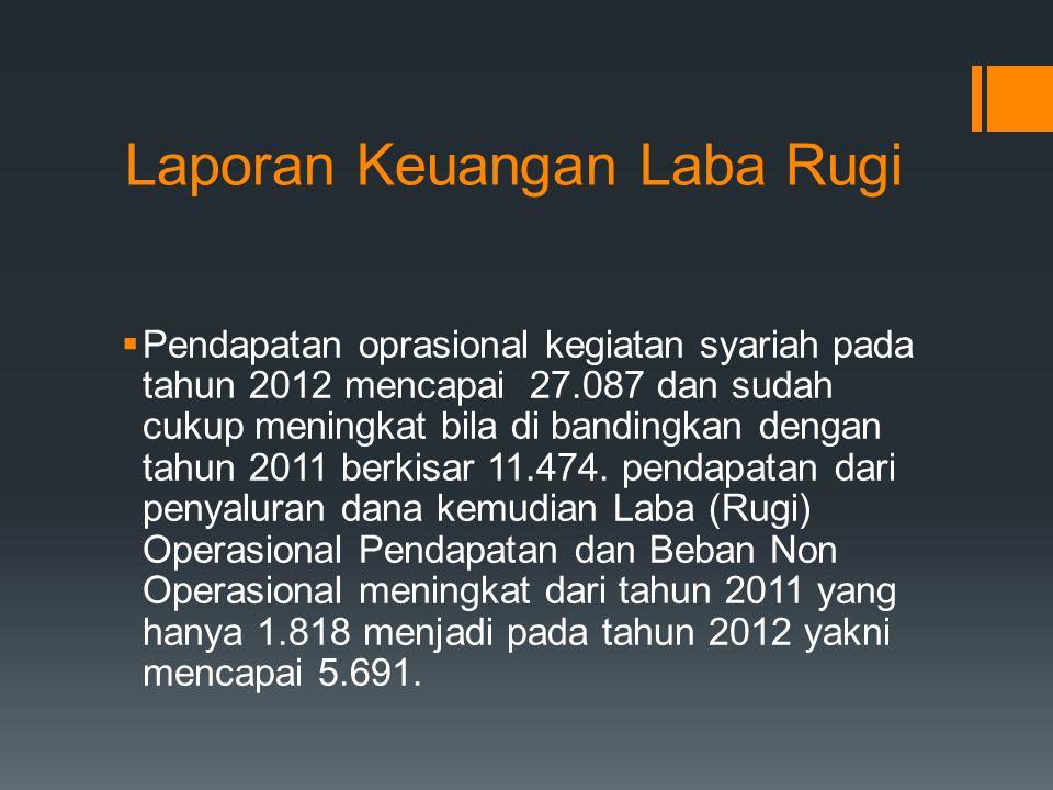 Laporan Keuangan Laba Rugi  Pendapatan oprasional kegiatan syariah pada tahun 2012 mencapai 27.087 dan sudah cukup meningkat bila di bandingkan dengan tahun 2011 berkisar 11.474.