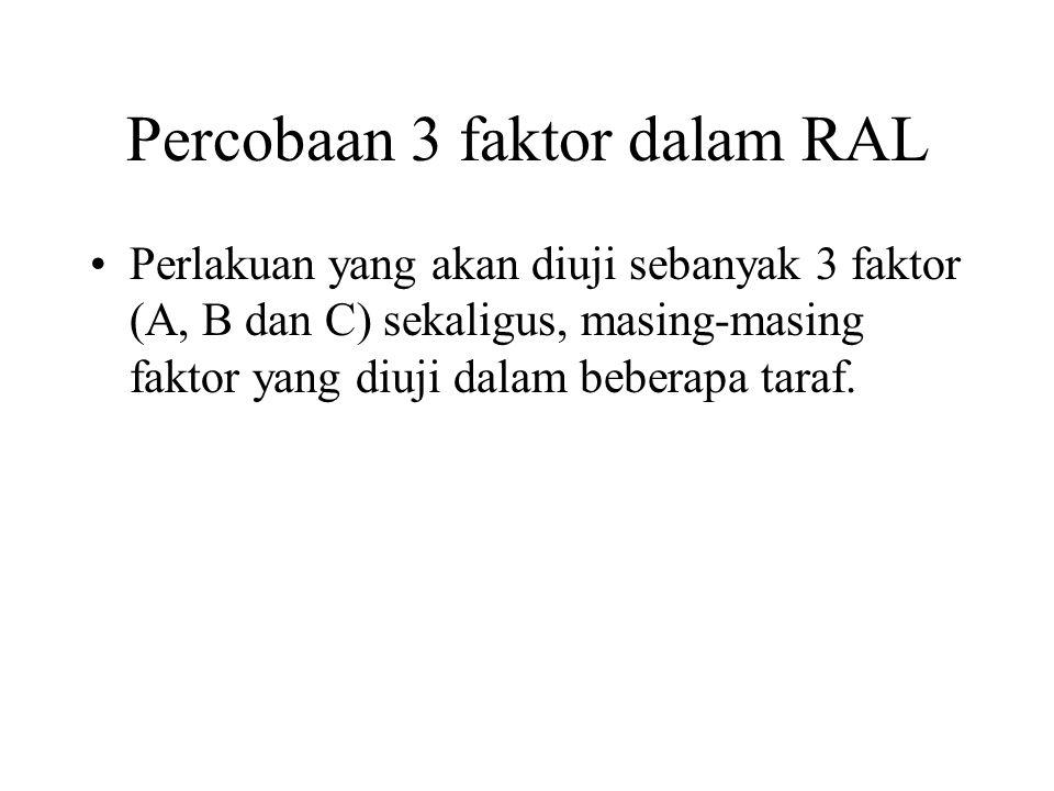 Percobaan 3 faktor dalam RAL Perlakuan yang akan diuji sebanyak 3 faktor (A, B dan C) sekaligus, masing-masing faktor yang diuji dalam beberapa taraf.