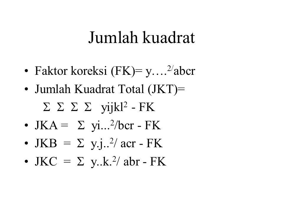 Jumlah kuadrat Faktor koreksi (FK)= y…. 2/ abcr Jumlah Kuadrat Total (JKT)=     yijkl 2 - FK JKA =  yi... 2 /bcr - FK JKB =  y.j.. 2 / acr - FK